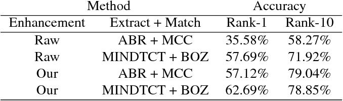 Figure 2 for Generative Convolutional Networks for Latent Fingerprint Reconstruction