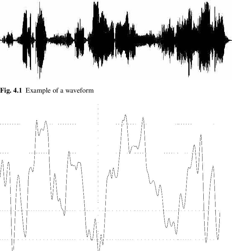 Figure 1 for Deep Learning Techniques for Music Generation - A Survey