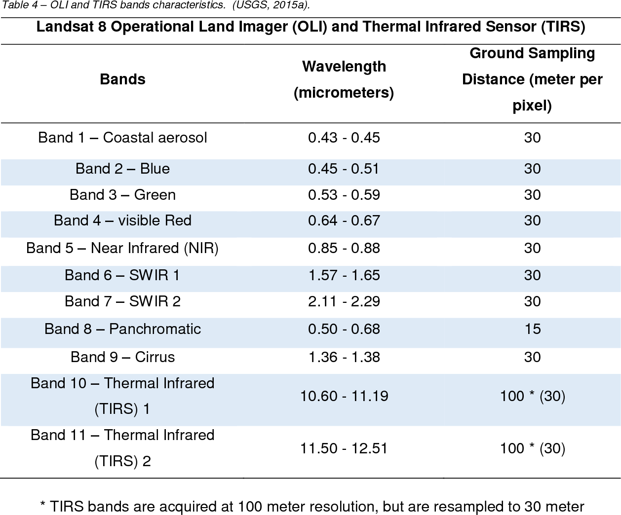 Table 6 from Mapping hydrothermal gold mineralization using
