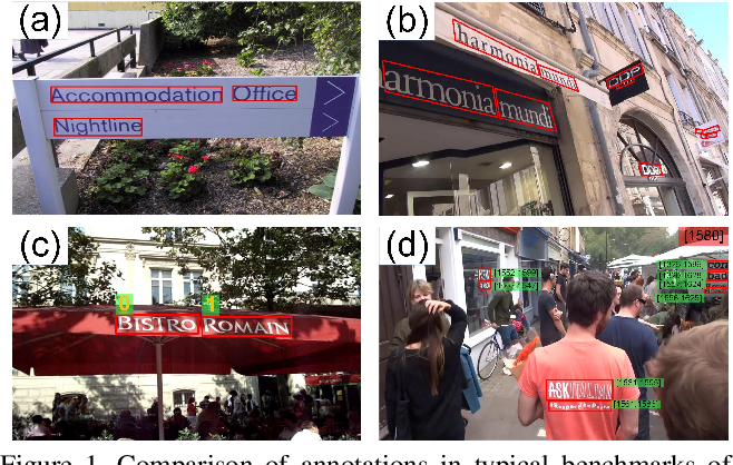 Figure 1 for Towards Spatio-Temporal Video Scene Text Detection via Temporal Clustering