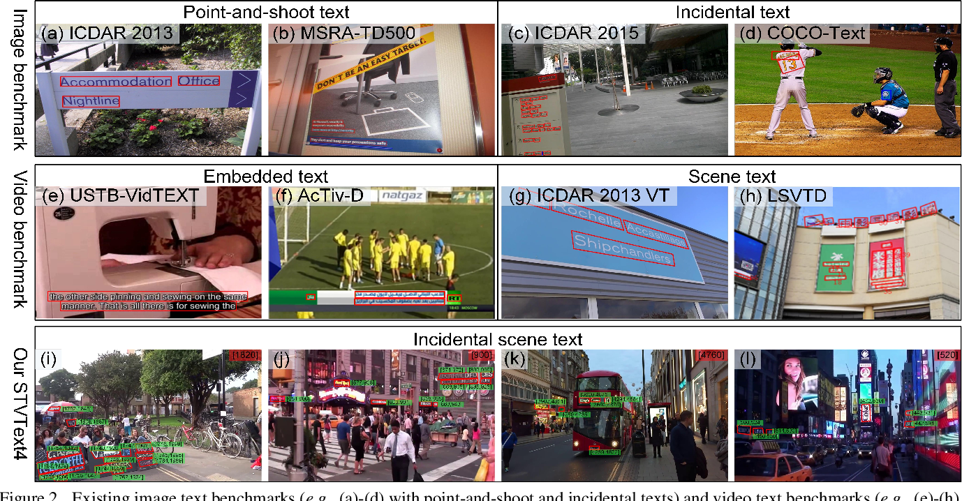 Figure 3 for Towards Spatio-Temporal Video Scene Text Detection via Temporal Clustering