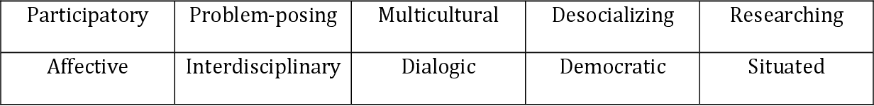 Thinking Beyond Borders: Critical Pedagogy in a Neoliberal