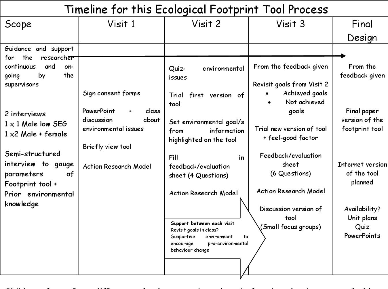 PDF] Hey! What's your footprint? - Semantic Scholar