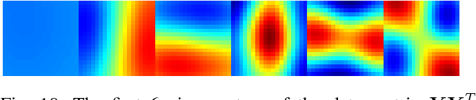 Figure 2 for Depth Reconstruction from Sparse Samples: Representation, Algorithm, and Sampling