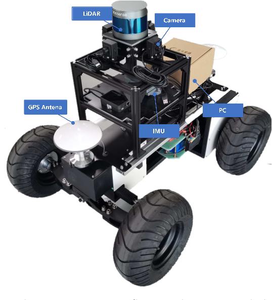 Figure 3 for Multi-Modal 3D Object Detection in Autonomous Driving: a Survey