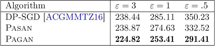 Figure 2 for Private Adaptive Gradient Methods for Convex Optimization