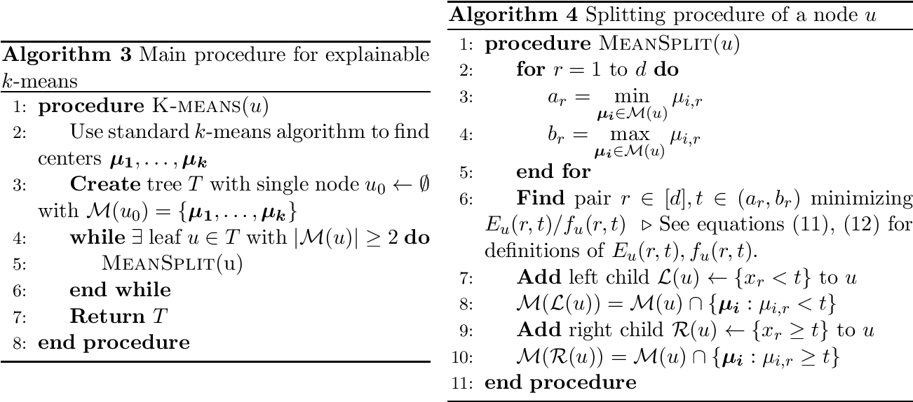 Figure 3 for Almost Tight Approximation Algorithms for Explainable Clustering