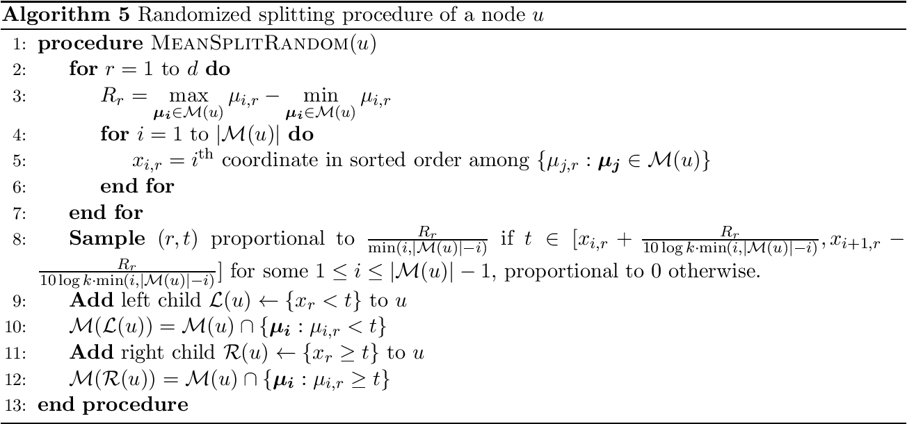 Figure 4 for Almost Tight Approximation Algorithms for Explainable Clustering