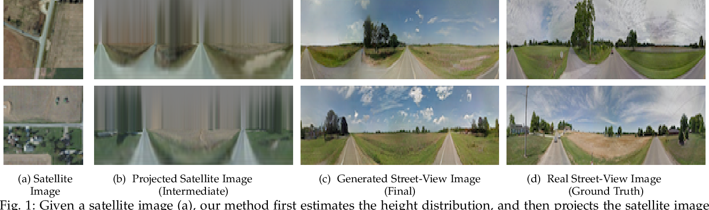 Figure 1 for Geometry-Guided Street-View Panorama Synthesis from Satellite Imagery