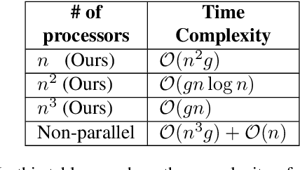 Figure 3 for Parallel Quasi-concave set optimization: A new frontier that scales without needing submodularity