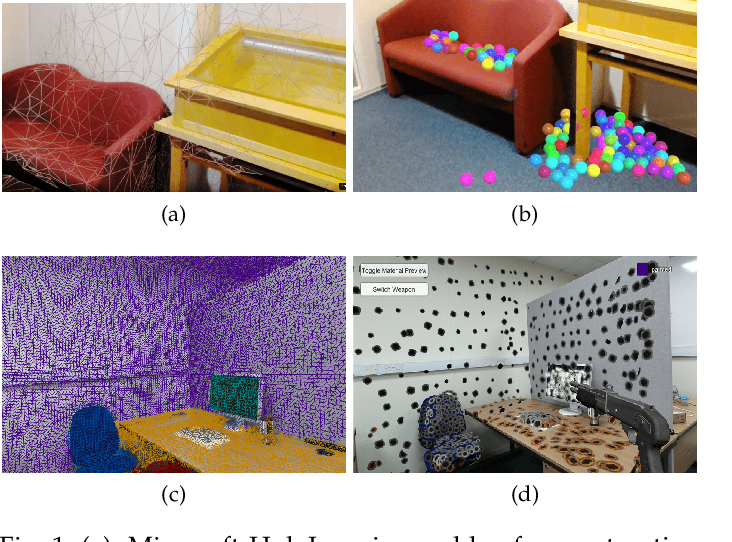 Figure 1 for Context-Aware Mixed Reality: A Framework for Ubiquitous Interaction