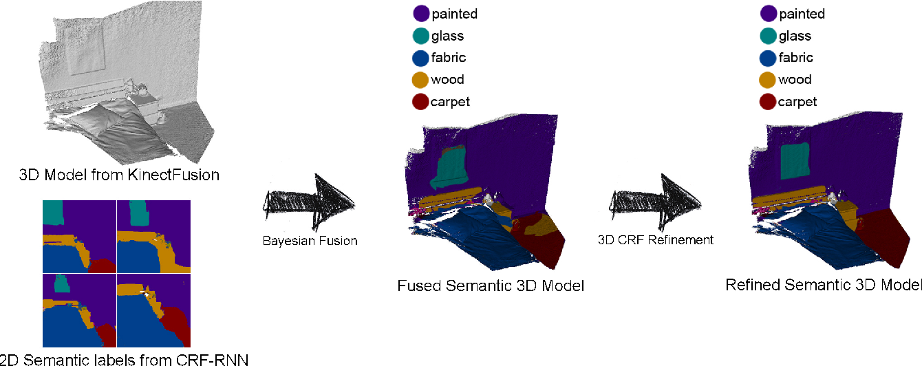 Figure 4 for Context-Aware Mixed Reality: A Framework for Ubiquitous Interaction