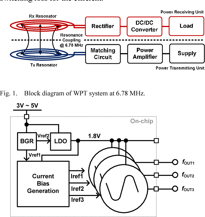 Figure 1 From A 1356 Mhz Cmos Ring Oscillator For Wireless Power
