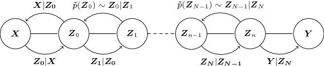Figure 3 for DeepCoder: Semi-parametric Variational Autoencoders for Automatic Facial Action Coding