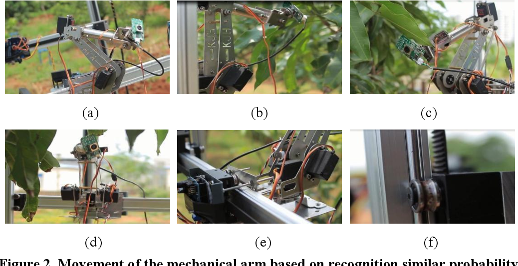 Figure 2 for Recognition of Pyralidae Insects Using Intelligent Monitoring Autonomous Robot Vehicle in Natural Farm Scene