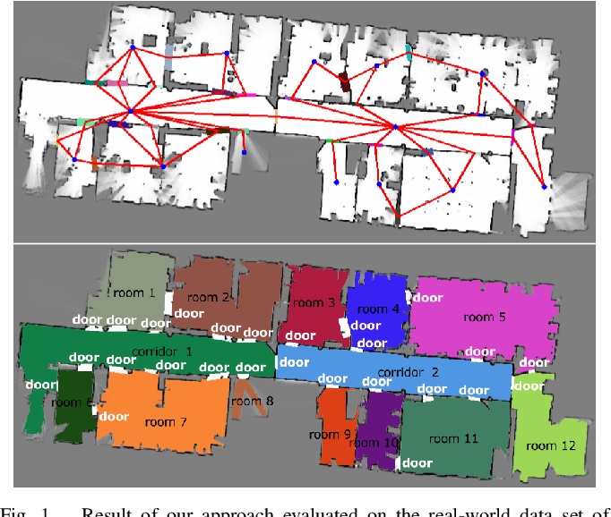 Figure 1 for Learning Topometric Semantic Maps from Occupancy Grids