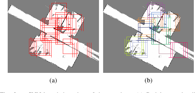 Figure 3 for Learning Topometric Semantic Maps from Occupancy Grids