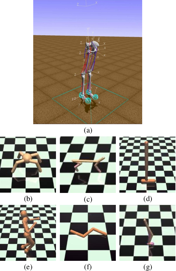 Figure 2 for Asynchronous Episodic Deep Deterministic Policy Gradient: Towards Continuous Control in Computationally Complex Environments