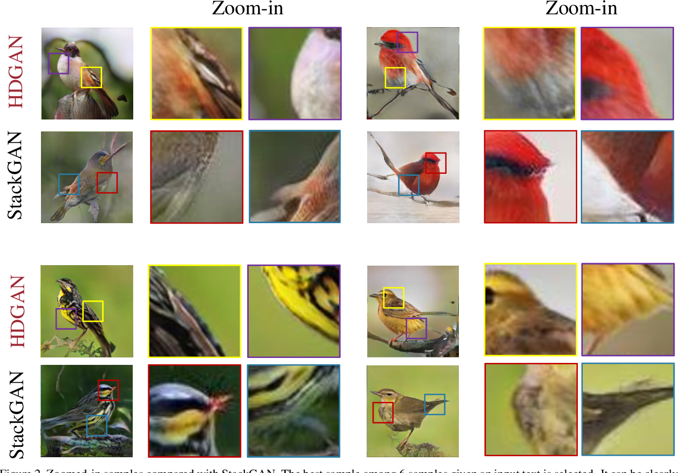 Figure 2 for Photographic Text-to-Image Synthesis with a Hierarchically-nested Adversarial Network