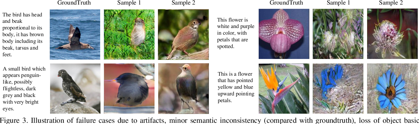 Figure 3 for Photographic Text-to-Image Synthesis with a Hierarchically-nested Adversarial Network
