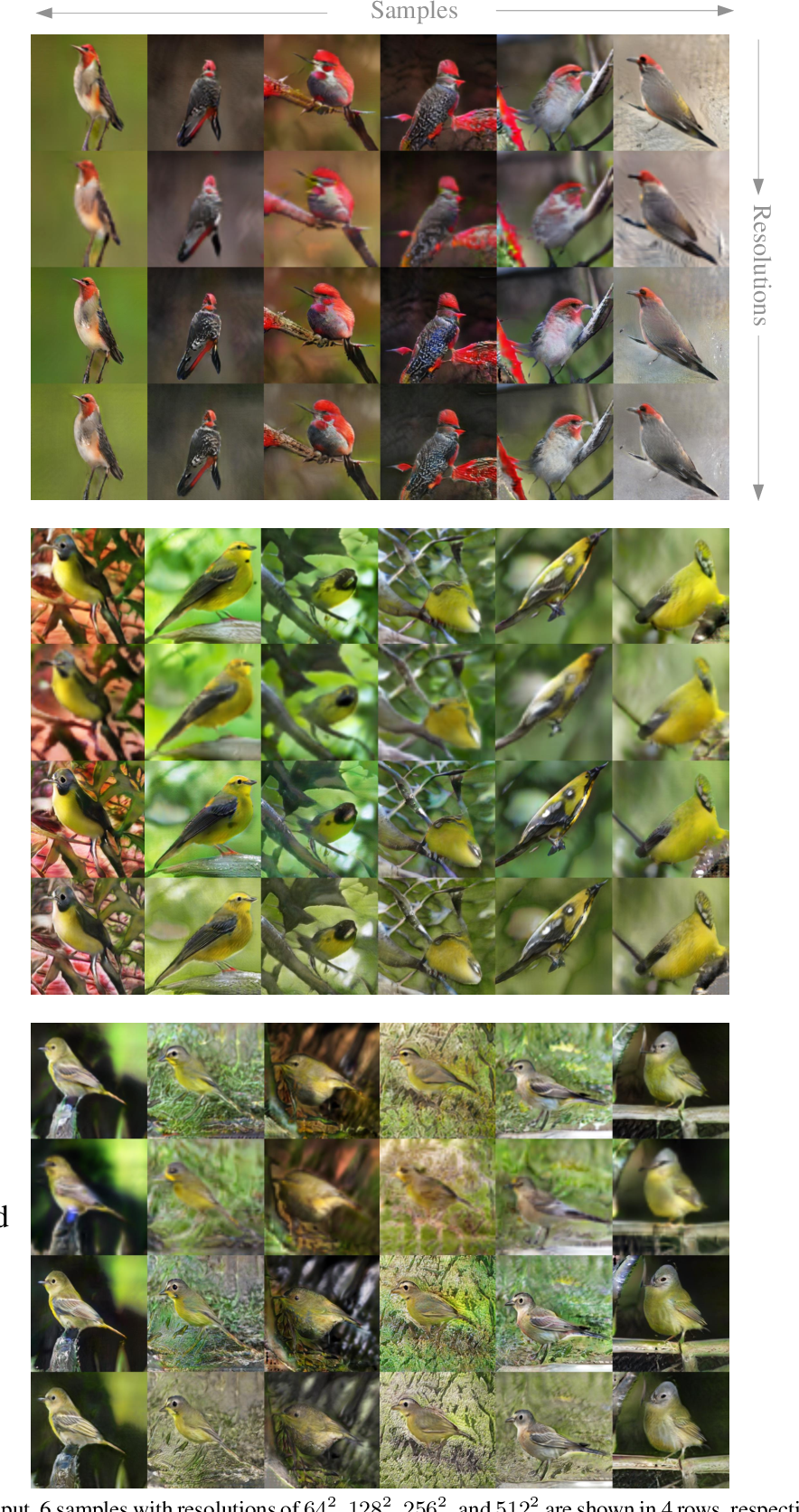 Figure 4 for Photographic Text-to-Image Synthesis with a Hierarchically-nested Adversarial Network