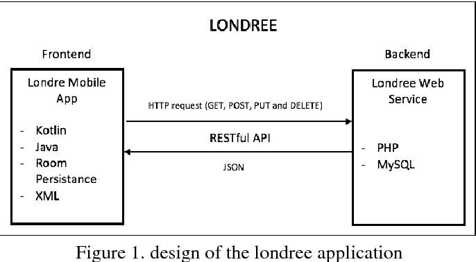 PDF] Mobile Technologies of Formulation Haversine