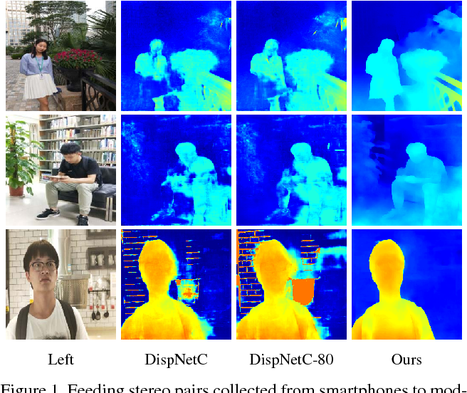Figure 1 for Zoom and Learn: Generalizing Deep Stereo Matching to Novel Domains