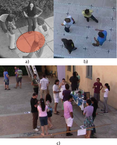 Figure 1 for F-formation Detection: Individuating Free-standing Conversational Groups in Images