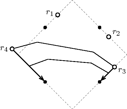 Figure 6: As r3 and r4 move, no Thin Hexagon is formed