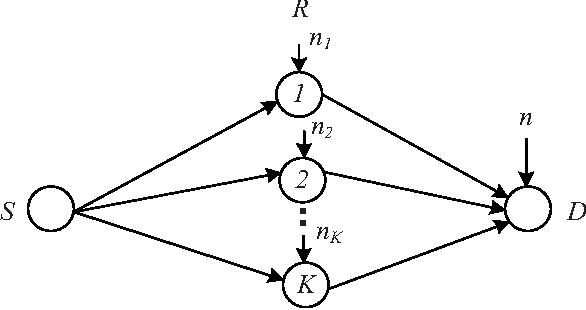 A Novel Soft Forwarding Technique for Memoryless Relay Channels ...