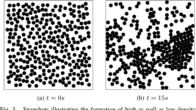 Figure 3 for Non-Uniform Robot Densities in Vibration Driven Swarms Using Phase Separation Theory