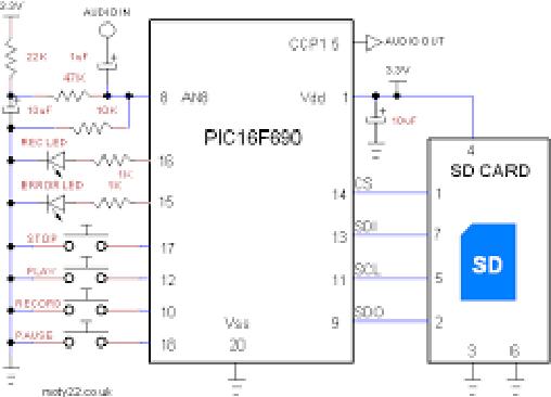 PDF] An Embedded Covert Audio Surveillance Shoe using