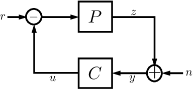 Figure 1 for How Are Learned Perception-Based Controllers Impacted by the Limits of Robust Control?