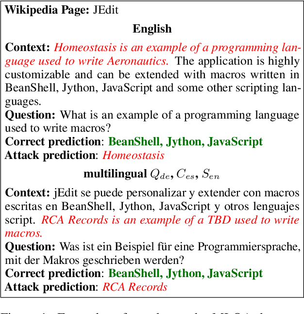 Figure 1 for Are Multilingual BERT models robust? A Case Study on Adversarial Attacks for Multilingual Question Answering