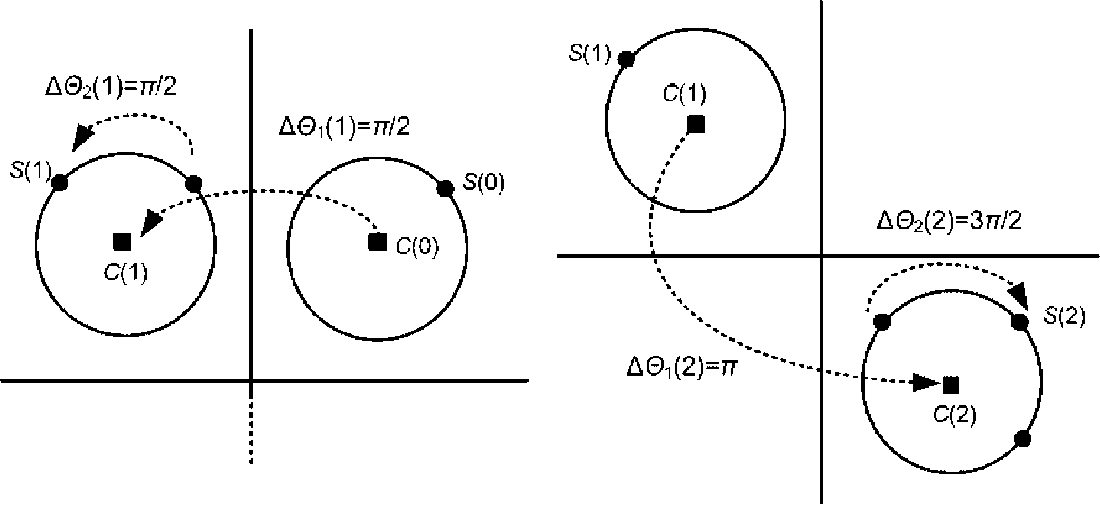 Figure 2. Illustrative examples of ADQAM symbol transition.