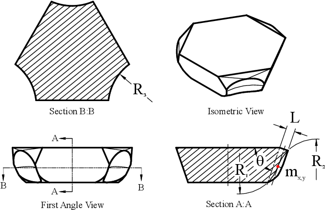 Figure 4 for GelSlim3.0: High-Resolution Measurement of Shape, Force and Slip in a Compact Tactile-Sensing Finger