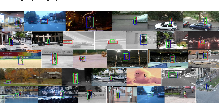 Figure 4 for Spatially Supervised Recurrent Convolutional Neural Networks for Visual Object Tracking
