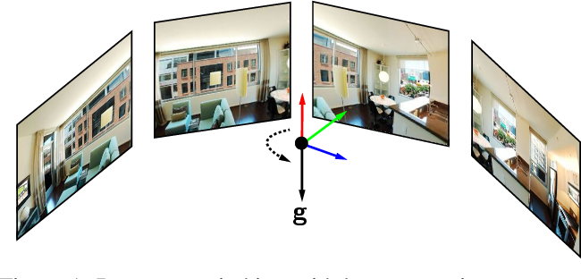 Figure 1 for Minimal Solutions for Panoramic Stitching Given Gravity Prior