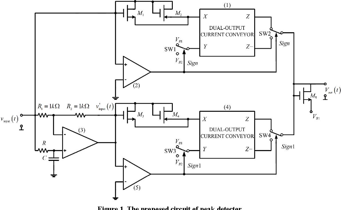 A New Precision Peak Detector Full Wave Rectifier Semantic Scholar With Capacitor Filter Public Circuit Online