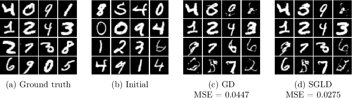Figure 2 for Provable Compressed Sensing with Generative Priors via Langevin Dynamics