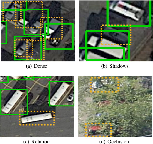 Figure 1 for LR-CNN: Local-aware Region CNN for Vehicle Detection in Aerial Imagery