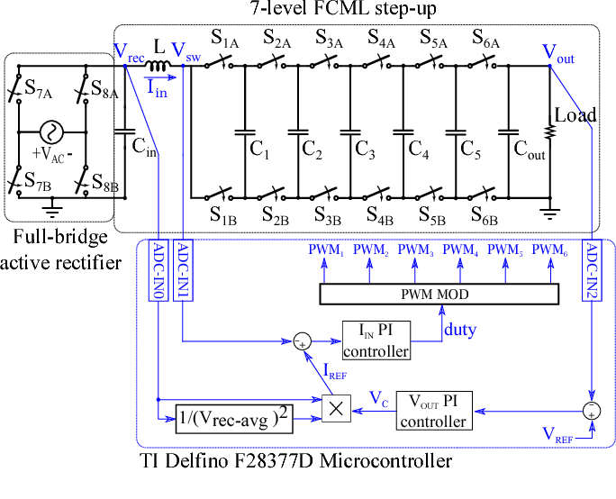 Figure 2 circuit schematic wire center figure 2 from design and implementation of a 1 3 kw 7 level flying rh semanticscholar publicscrutiny Images