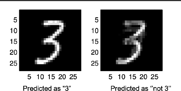 Figure 2 for Adversarial Attacks and Defenses in Images, Graphs and Text: A Review