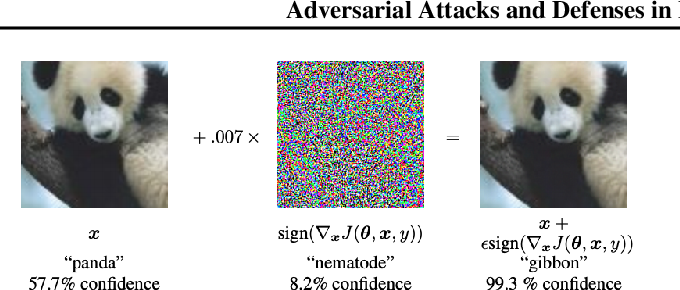 Figure 3 for Adversarial Attacks and Defenses in Images, Graphs and Text: A Review