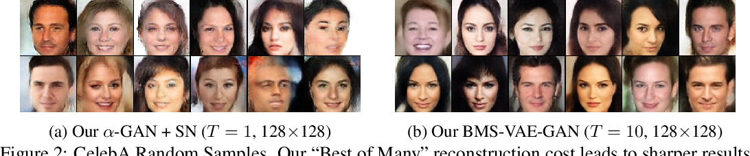"""Figure 3 for """"Best-of-Many-Samples"""" Distribution Matching"""