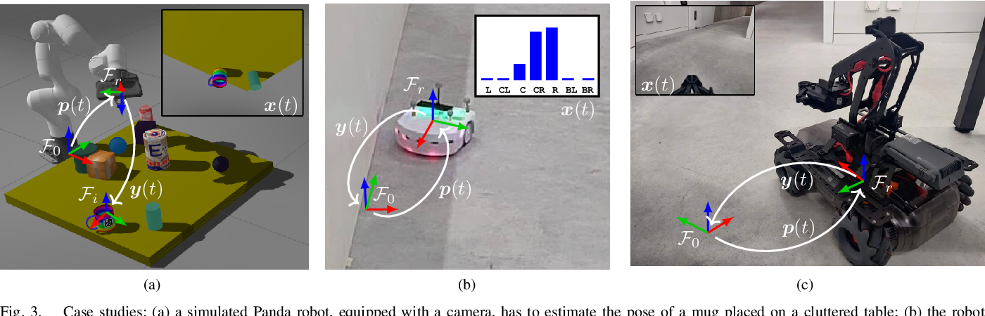 Figure 3 for Uncertainty-Aware Self-Supervised Learning of Spatial Perception Tasks