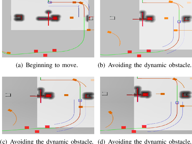 Figure 4 for Speed Planning Using Bezier Polynomials with Trapezoidal Corridors