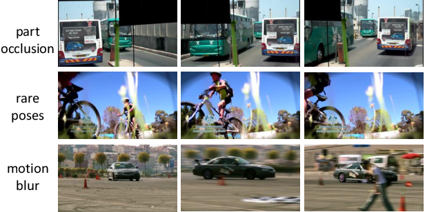 Figure 1 for Learning Motion Priors for Efficient Video Object Detection