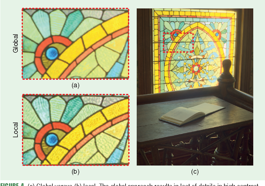 Figure 4 for High Dynamic Range Imaging Technology