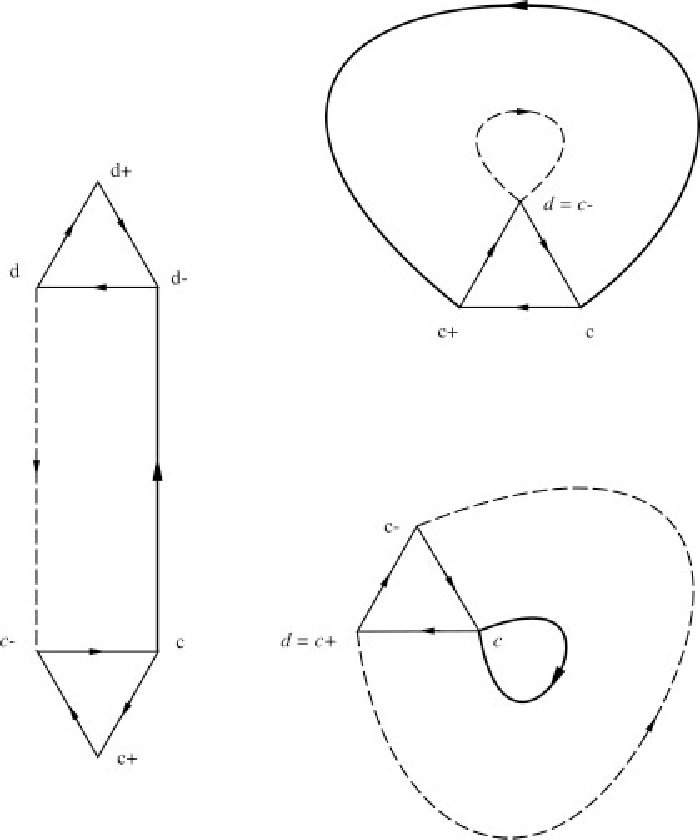 Topological Characteristics Of Random Triangulated Surfaces